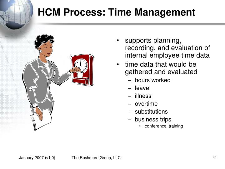 HCM Process: Time Management