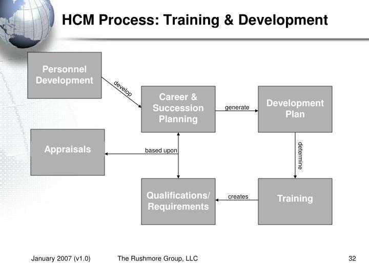Career & Succession Planning