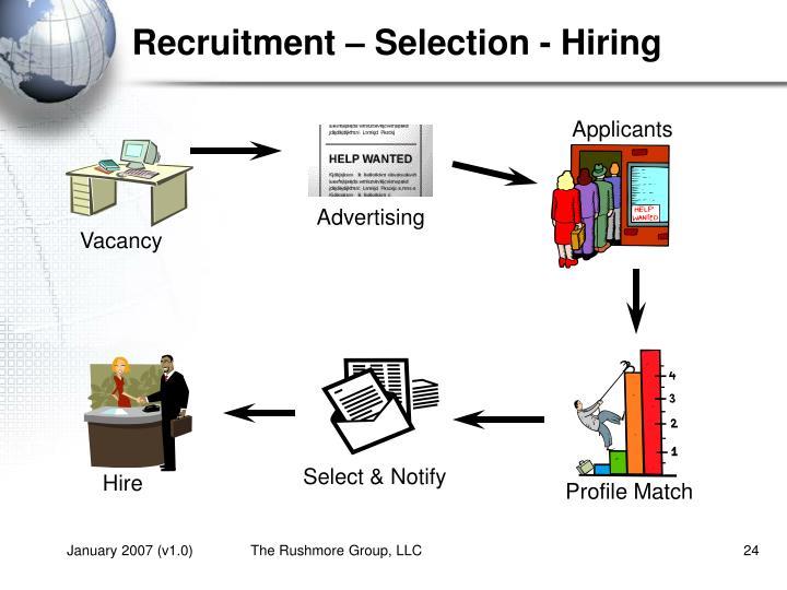 Recruitment – Selection - Hiring