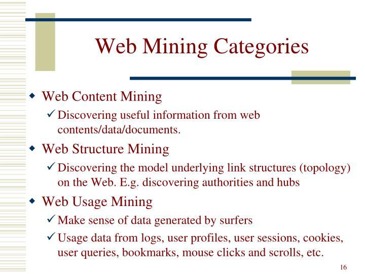 Web Mining Categories