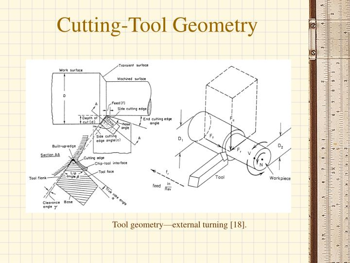 Cutting-Tool Geometry