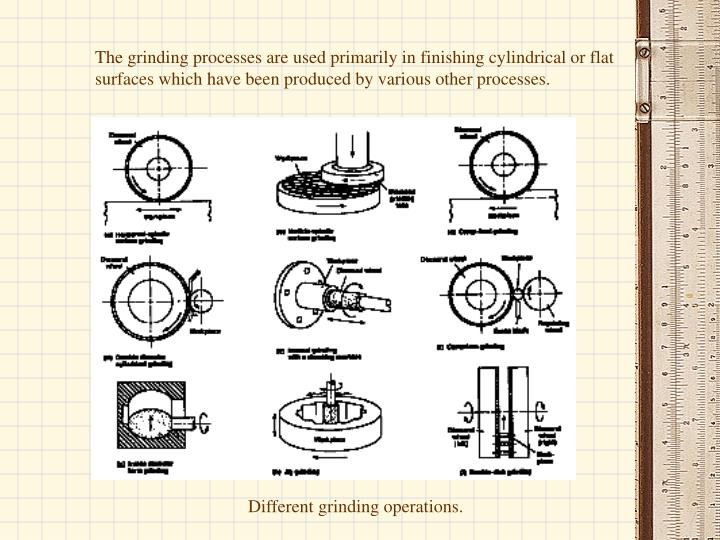 The grinding processes are used primarily in finishing cylindrical or flat surfaces which have been produced by various other processes.
