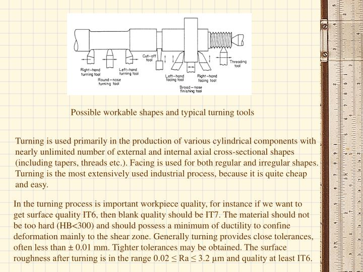 Possible workable shapes and typical turning tools