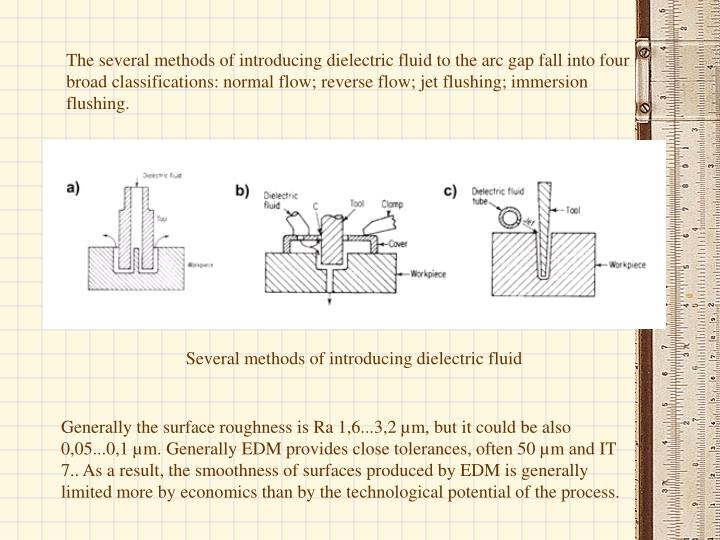 The several methods of introducing dielectric fluid to the arc gap fall into four broad classifications: normal flow; reverse flow; jet flushing; immersion flushing.