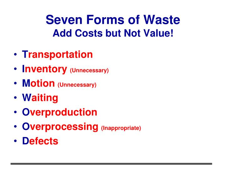 Seven Forms of Waste