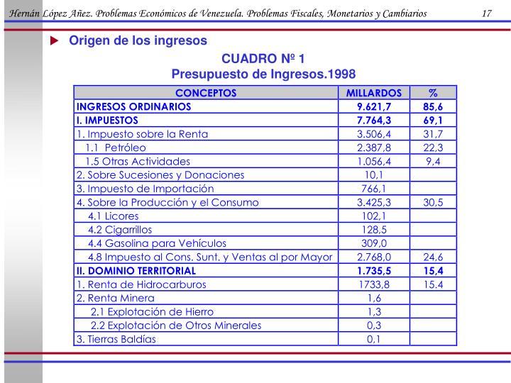 Hernán López Añez. Problemas Económicos de Venezuela. Problemas Fiscales, Monetarios y Cambiarios                      17