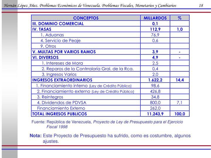Hernán López Añez. Problemas Económicos de Venezuela. Problemas Fiscales, Monetarios y Cambiarios                      18