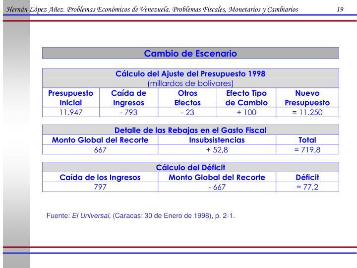 Hernán López Añez. Problemas Económicos de Venezuela. Problemas Fiscales, Monetarios y Cambiarios                      19