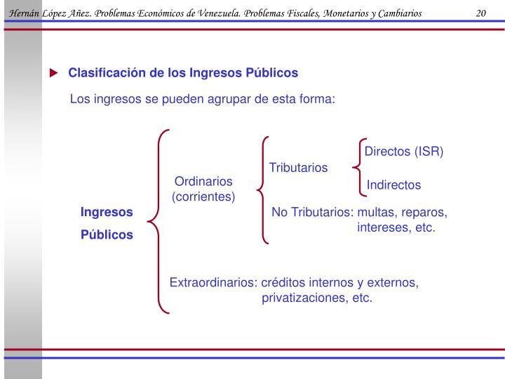 Hernán López Añez. Problemas Económicos de Venezuela. Problemas Fiscales, Monetarios y Cambiarios                      20