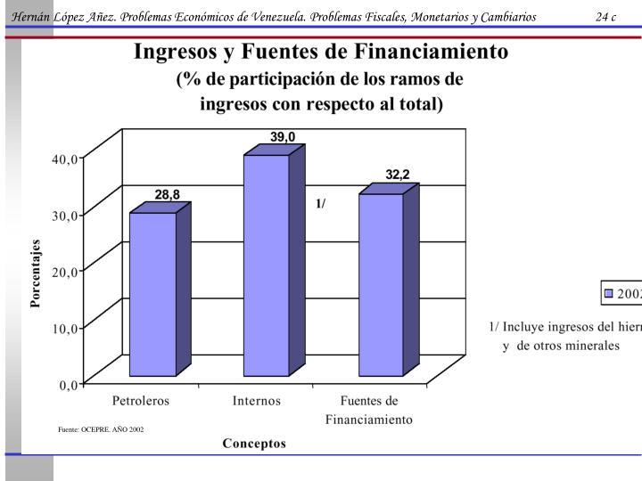 Hernán López Añez. Problemas Económicos de Venezuela. Problemas Fiscales, Monetarios y Cambiarios                   24 c