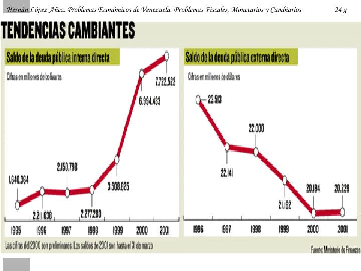 Hernán López Añez. Problemas Económicos de Venezuela. Problemas Fiscales, Monetarios y Cambiarios                   24 g