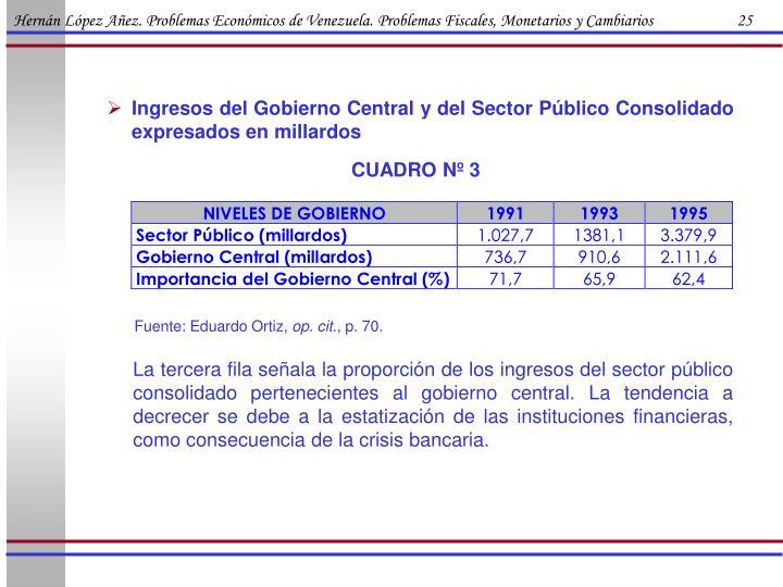 Hernán López Añez. Problemas Económicos de Venezuela. Problemas Fiscales, Monetarios y Cambiarios                      25