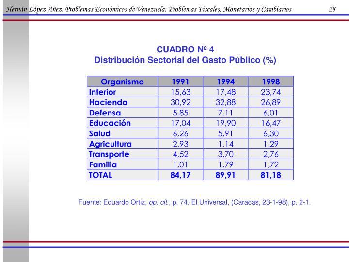 Hernán López Añez. Problemas Económicos de Venezuela. Problemas Fiscales, Monetarios y Cambiarios                      28