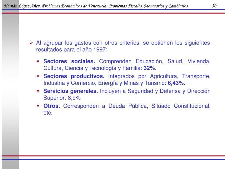 Hernán López Añez. Problemas Económicos de Venezuela. Problemas Fiscales, Monetarios y Cambiarios                      30