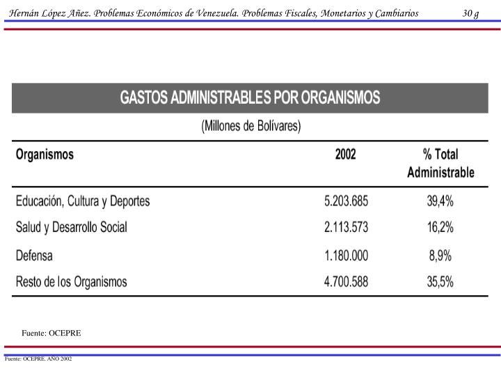 Hernán López Añez. Problemas Económicos de Venezuela. Problemas Fiscales, Monetarios y Cambiarios                  30 g