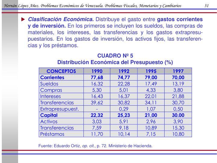 Hernán López Añez. Problemas Económicos de Venezuela. Problemas Fiscales, Monetarios y Cambiarios                      31