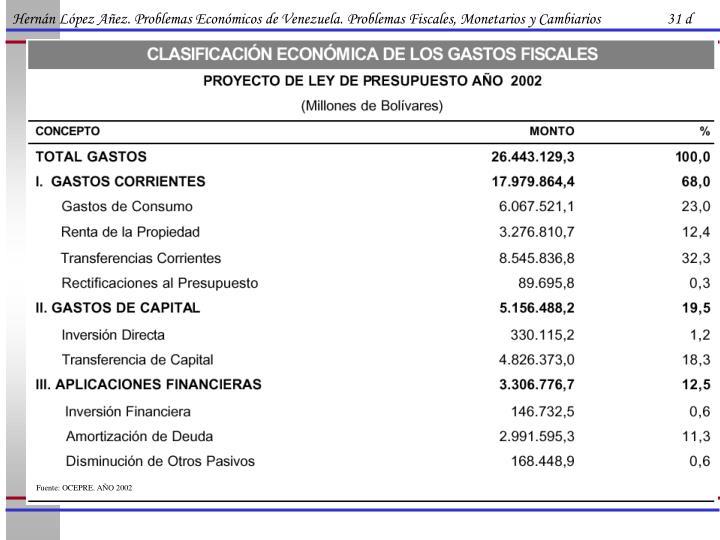Hernán López Añez. Problemas Económicos de Venezuela. Problemas Fiscales, Monetarios y Cambiarios                   31 d