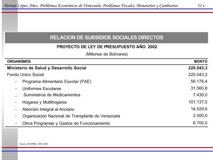 Hernán López Añez. Problemas Económicos de Venezuela. Problemas Fiscales, Monetarios y Cambiarios                   31 e
