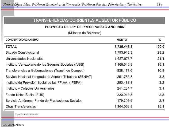 Hernán López Añez. Problemas Económicos de Venezuela. Problemas Fiscales, Monetarios y Cambiarios                   31 g