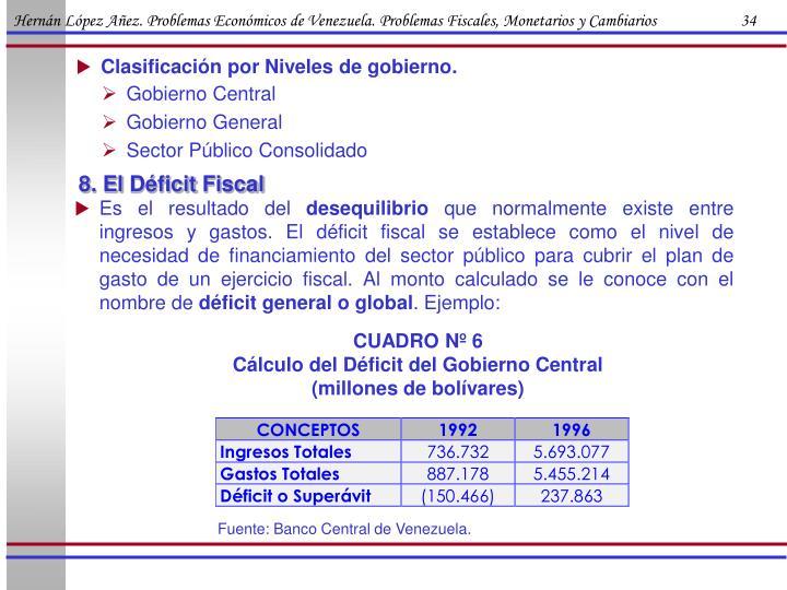 Hernán López Añez. Problemas Económicos de Venezuela. Problemas Fiscales, Monetarios y Cambiarios                      34