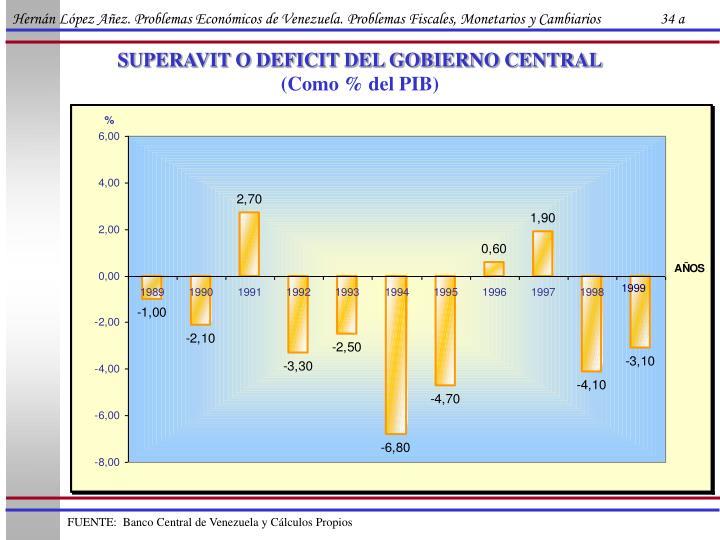 Hernán López Añez. Problemas Económicos de Venezuela. Problemas Fiscales, Monetarios y Cambiarios                 34 a