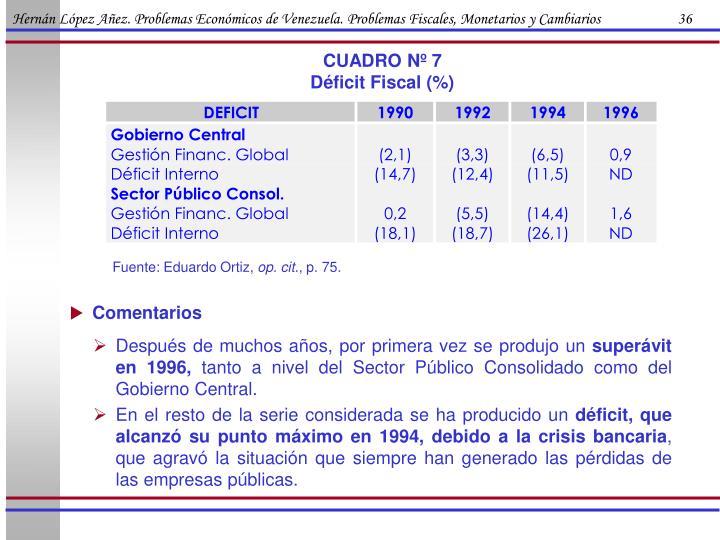 Hernán López Añez. Problemas Económicos de Venezuela. Problemas Fiscales, Monetarios y Cambiarios                      36