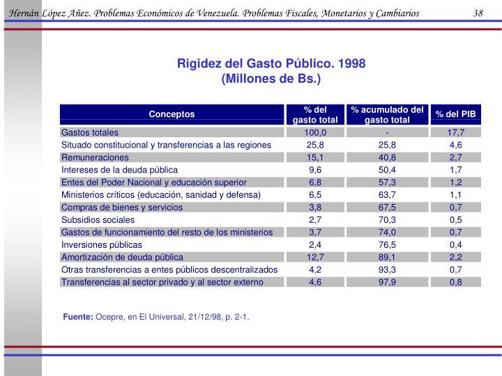 Hernán López Añez. Problemas Económicos de Venezuela. Problemas Fiscales, Monetarios y Cambiarios                      38