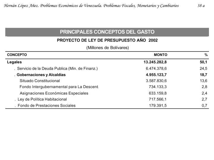 Hernán López Añez. Problemas Económicos de Venezuela. Problemas Fiscales, Monetarios y Cambiarios                  38 a