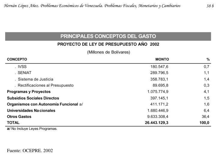 Hernán López Añez. Problemas Económicos de Venezuela. Problemas Fiscales, Monetarios y Cambiarios