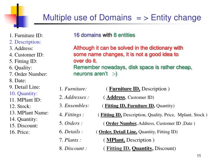 Multiple use of Domains  = > Entity change