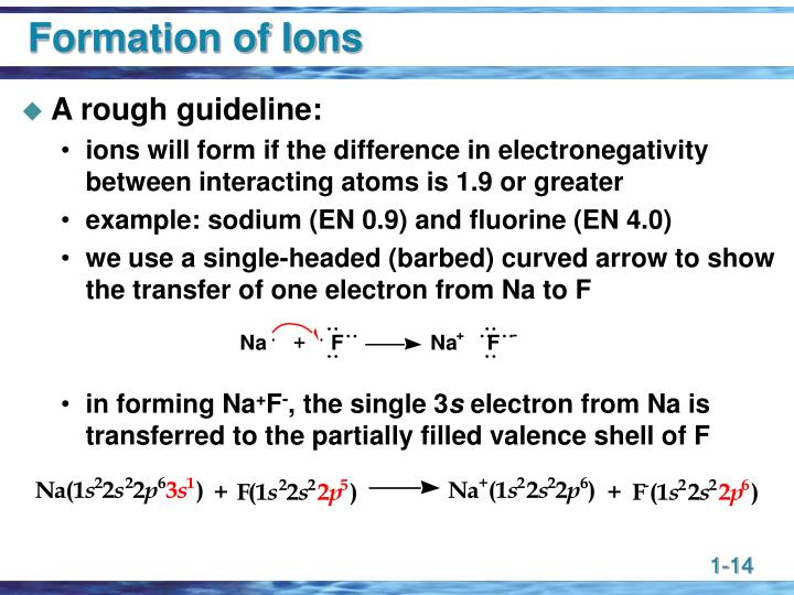 Formation of Ions