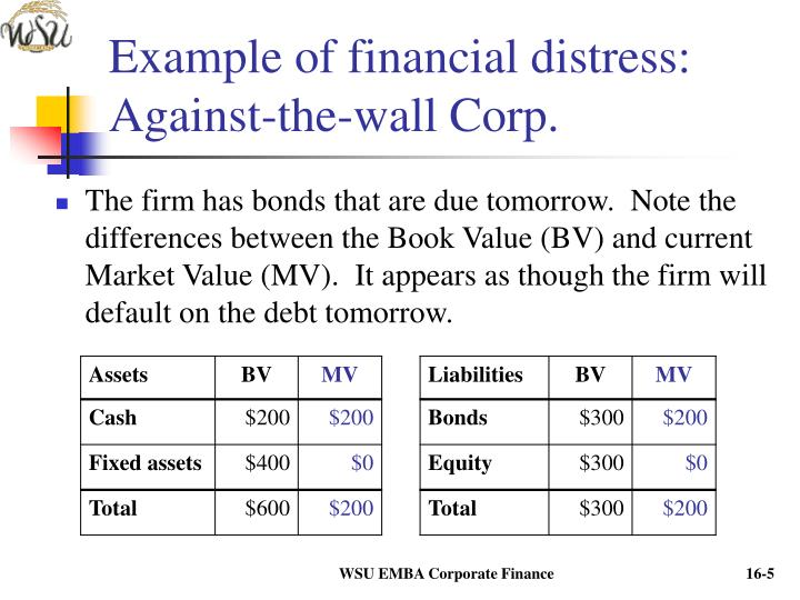 Example of financial distress:  Against-the-wall Corp.