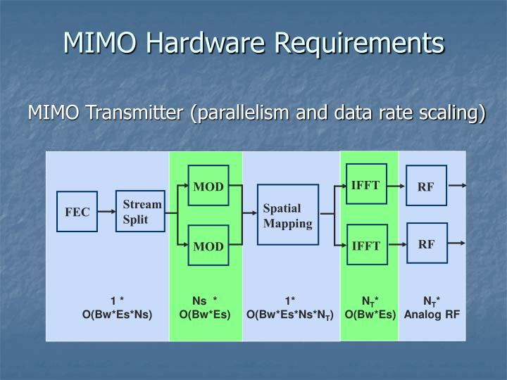 MIMO Hardware Requirements