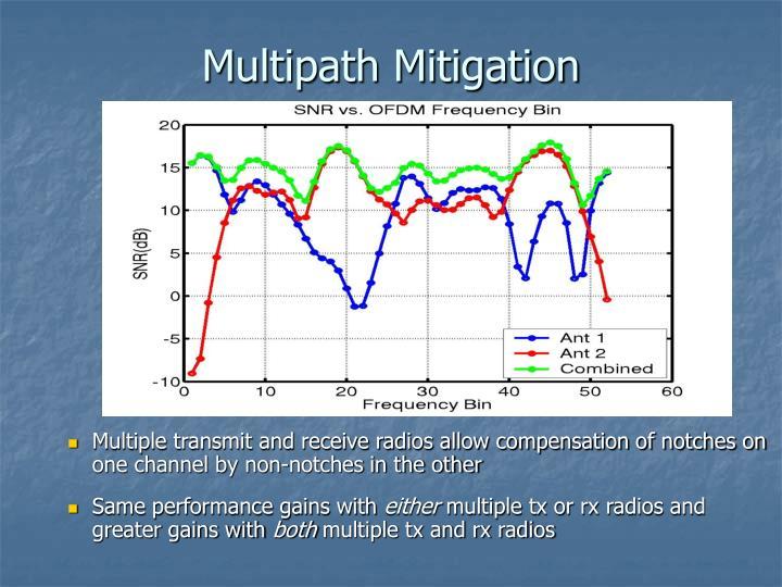 Multipath Mitigation