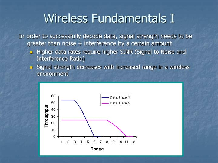 Wireless Fundamentals I