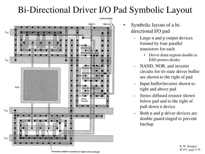 Bi-Directional Driver I/O Pad Symbolic Layout