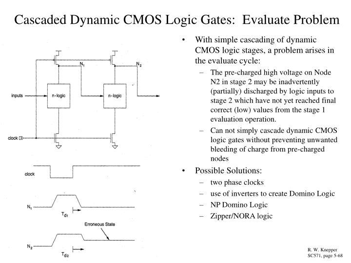 Cascaded Dynamic CMOS Logic Gates:  Evaluate Problem