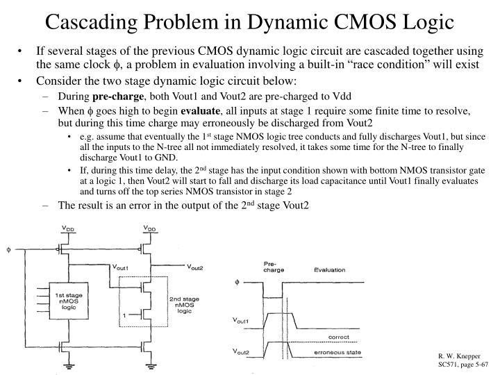 Cascading Problem in Dynamic CMOS Logic