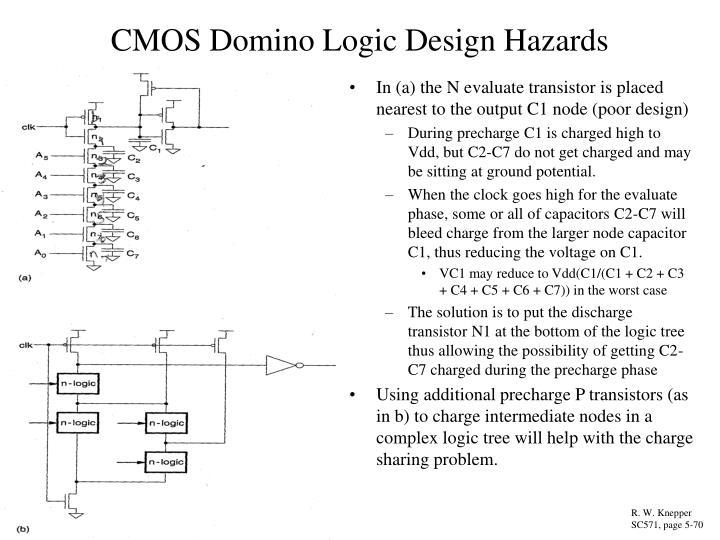 CMOS Domino Logic Design Hazards