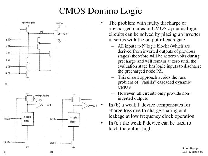 CMOS Domino Logic