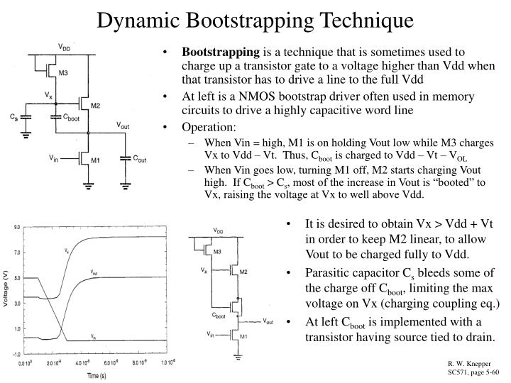 Dynamic Bootstrapping Technique