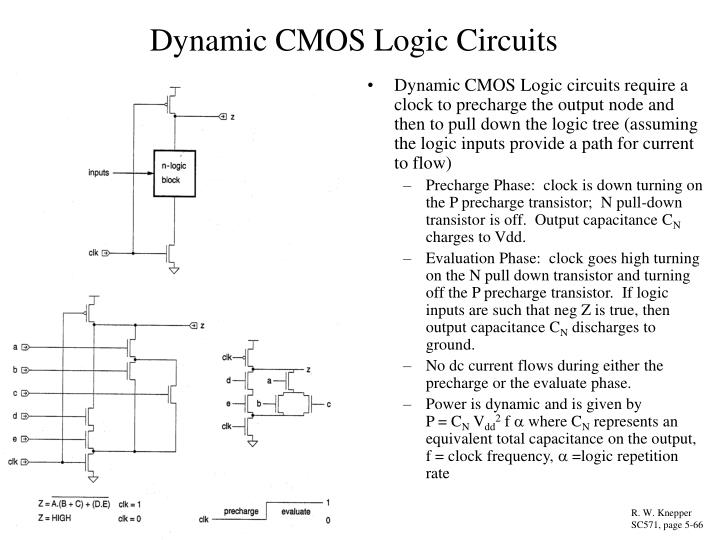 Dynamic CMOS Logic Circuits