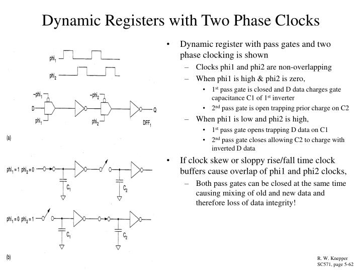 Dynamic Registers with Two Phase Clocks