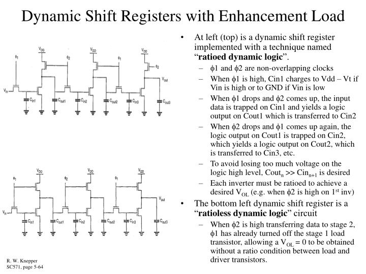 Dynamic Shift Registers with Enhancement Load