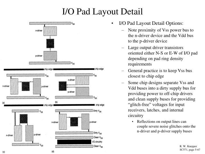 I/O Pad Layout Detail