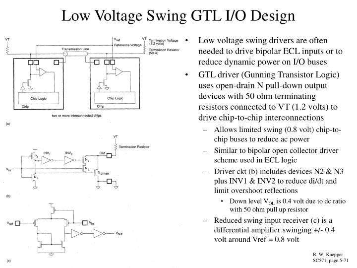 Low Voltage Swing GTL I/O Design