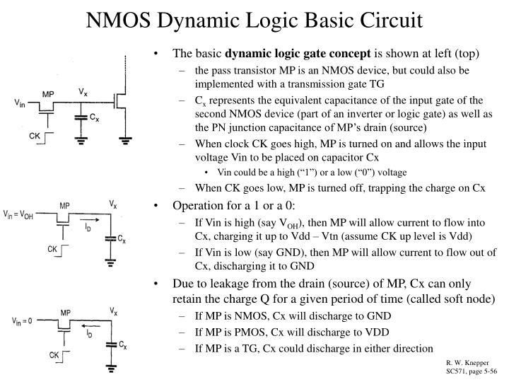 NMOS Dynamic Logic Basic Circuit