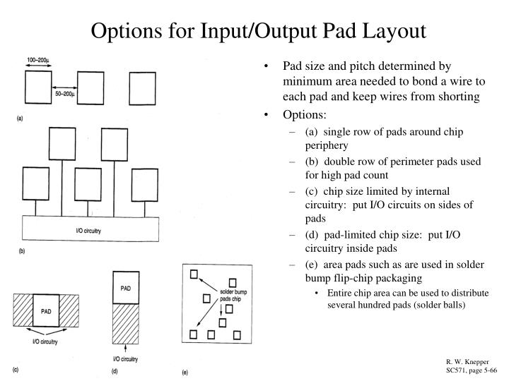 Options for Input/Output Pad Layout