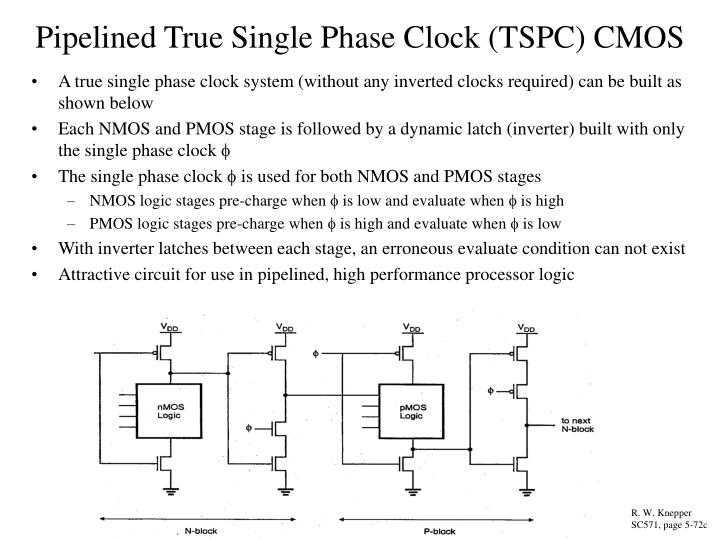 Pipelined True Single Phase Clock (TSPC) CMOS