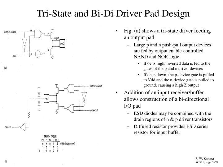 Tri-State and Bi-Di Driver Pad Design